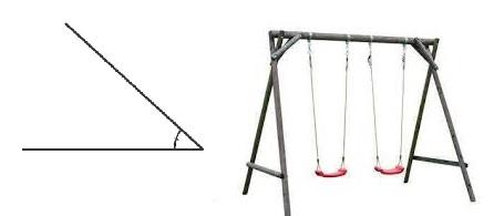 ángulo y columpios